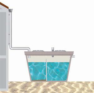 Recogida agua pluvial remosa drpvs 090201900 for Deposito agua pluvial