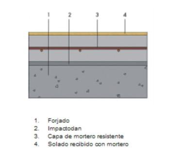 Polietileno reticulado precio instalaci n sanitaria - Tuberia polietileno precio ...